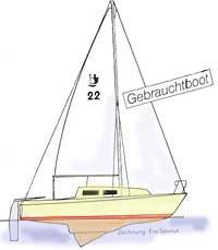 Yacht Test von 1990